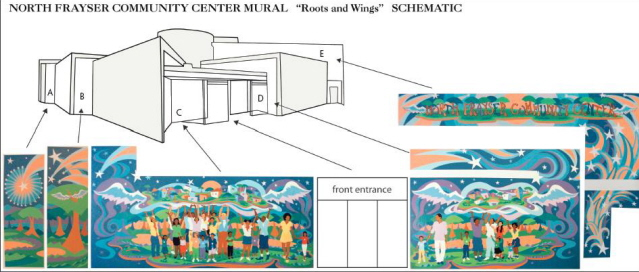 The North Frayser Community Center schematic